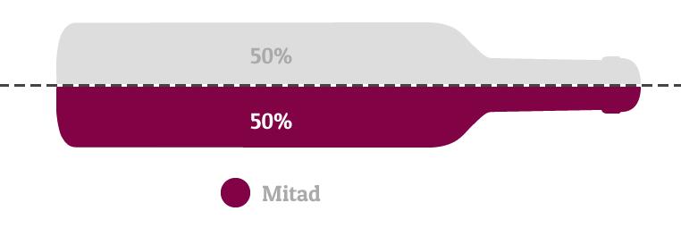El 50% de nuestros lectores son la mitad